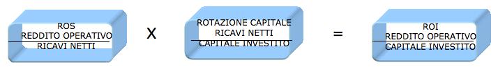 redditivita1