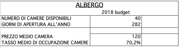 Dati Budget Alpenjaeger