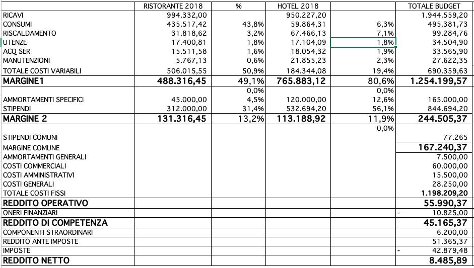 budget economico Alpenjaeger