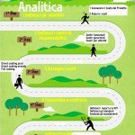 Guida al Controllo di Gestione 3° parte; la contabilità analitica